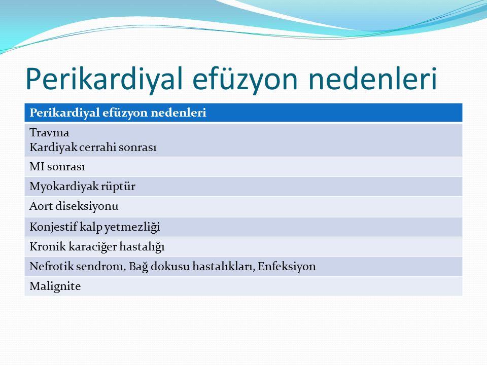 Perikardiyal efüzyon nedenleri Travma Kardiyak cerrahi sonrası MI sonrası Myokardiyak rüptür Aort diseksiyonu Konjestif kalp yetmezliği Kronik karaciğer hastalığı Nefrotik sendrom, Bağ dokusu hastalıkları, Enfeksiyon Malignite