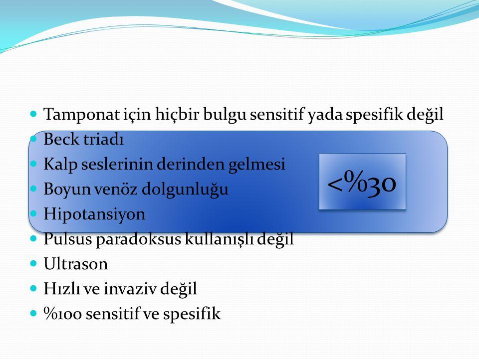 perikardiyosentez http://www.youtube.com/watch?v=Xxc-olm05U0