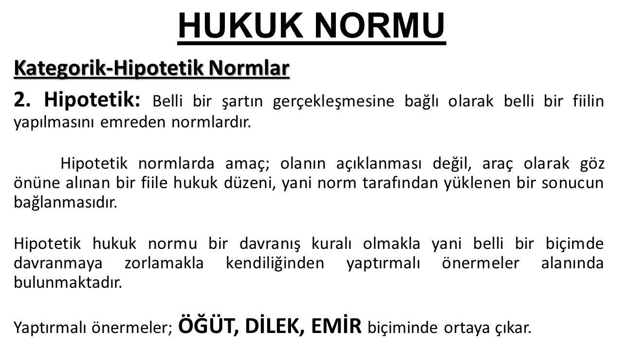 HUKUK NORMU Kategorik-Hipotetik Normlar 2.