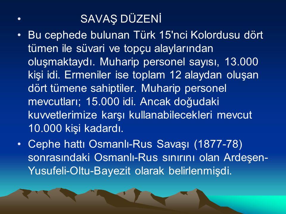 SAVAŞ DÜZENİ Bu cephede bulunan Türk 15 nci Kolordusu dört tümen ile süvari ve topçu alaylarından oluşmaktaydı.