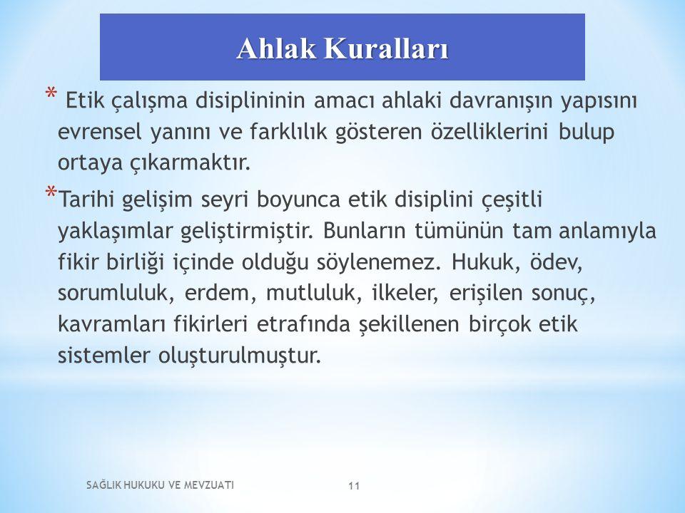 Ahlak Kuralları * Etik çalışma disiplininin amacı ahlaki davranışın yapısını evrensel yanını ve farklılık gösteren özelliklerini bulup ortaya çıkarmaktır.