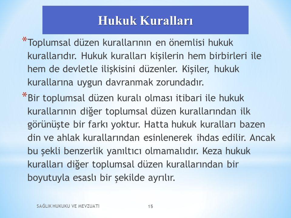 Hukuk Kuralları * Toplumsal düzen kurallarının en önemlisi hukuk kurallarıdır.