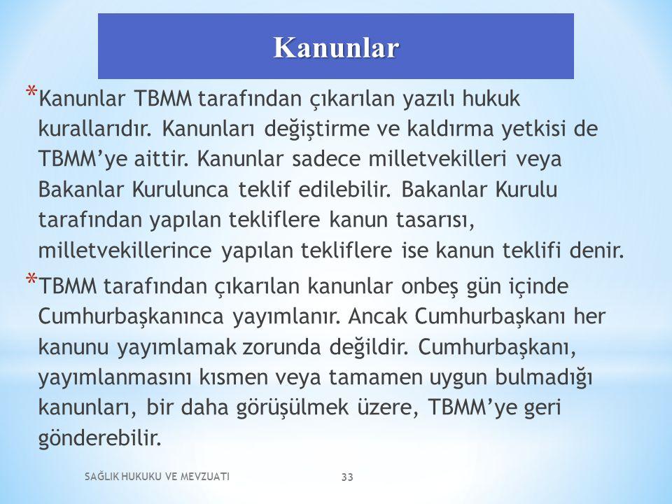 Kanunlar * Kanunlar TBMM tarafından çıkarılan yazılı hukuk kurallarıdır.