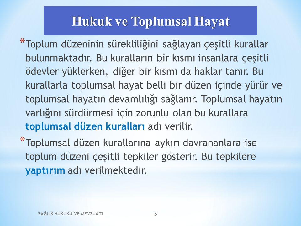 Hukuk ve Toplumsal Hayat * Toplum düzeninin sürekliliğini sağlayan çeşitli kurallar bulunmaktadır.