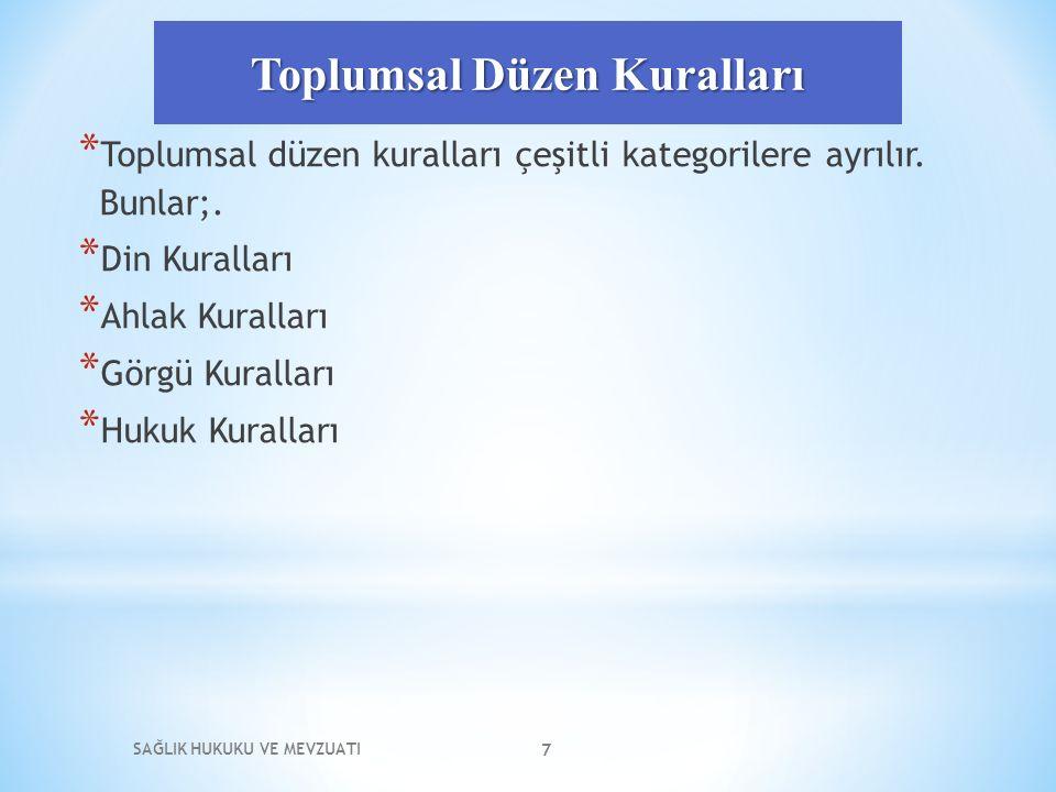 Toplumsal Düzen Kuralları * Toplumsal düzen kuralları çeşitli kategorilere ayrılır.
