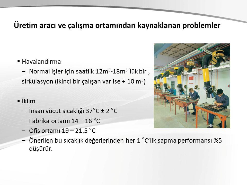 Üretim aracı ve çalışma ortamından kaynaklanan problemler  Havalandırma –Normal işler için saatlik 12m 3 -18m 3 ' lük bir, sirkülasyon (ikinci bir çalışan var ise + 10 m 3 )  İklim –İnsan vücut sıcaklığı 37°C ± 2 °C –Fabrika ortamı 14 – 16 °C –Ofis ortamı 19 – 21.5 °C –Önerilen bu sıcaklık değerlerinden her 1 °C'lik sapma performansı %5 düşürür.