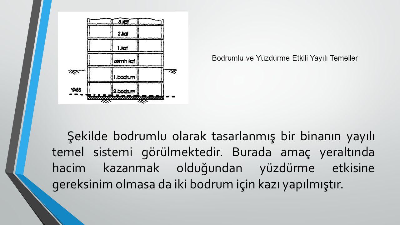 Şekilde bodrumlu olarak tasarlanmış bir binanın yayılı temel sistemi görülmektedir.
