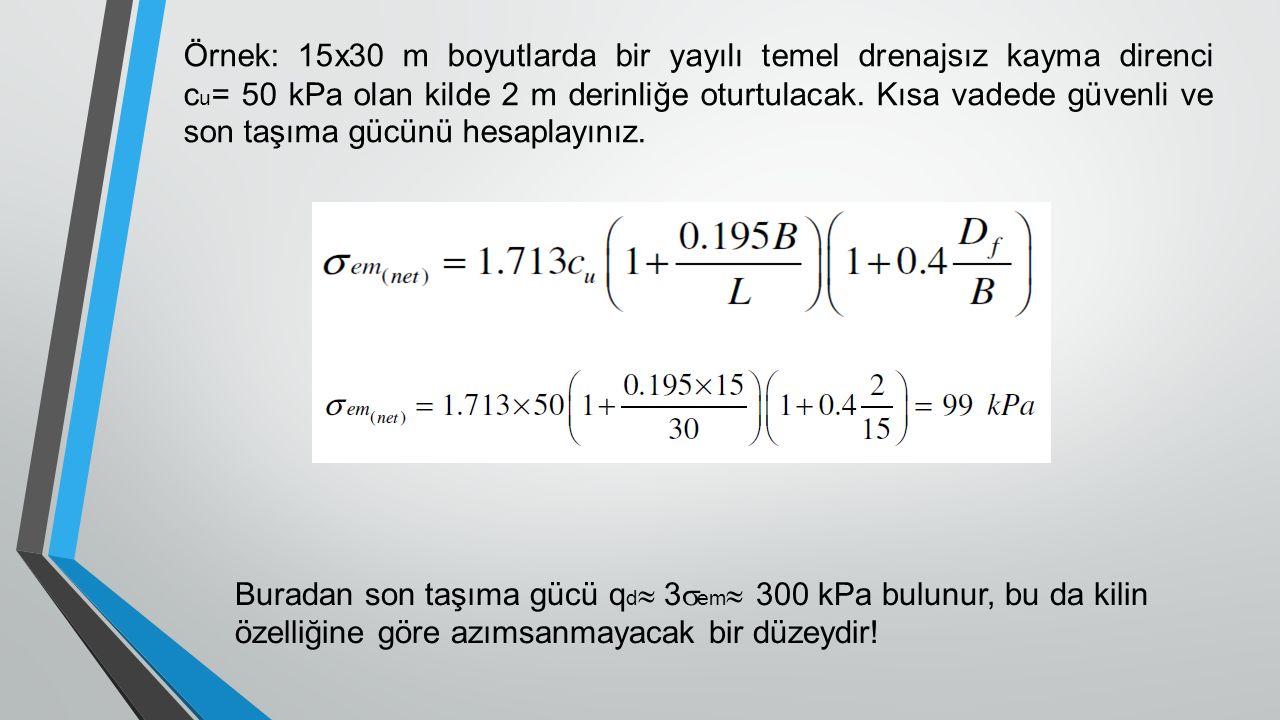 Örnek: 15x30 m boyutlarda bir yayılı temel drenajsız kayma direnci c u = 50 kPa olan kilde 2 m derinliğe oturtulacak.