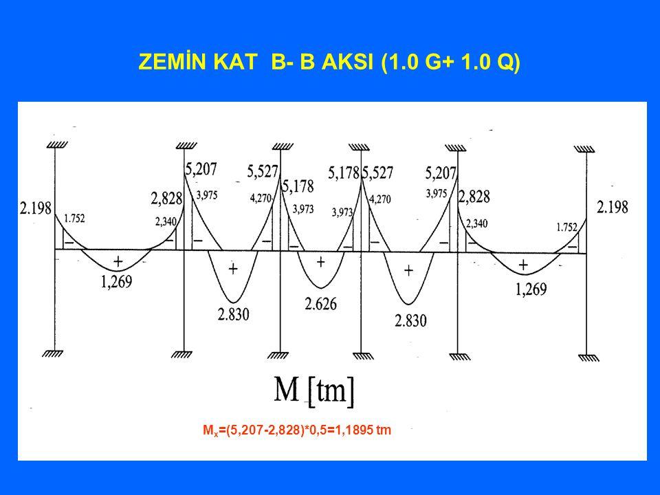 ZEMİN KAT B- B AKSI (1.0 G+ 1.0 Q) M x =(5,207-2,828)*0,5=1,1895 tm