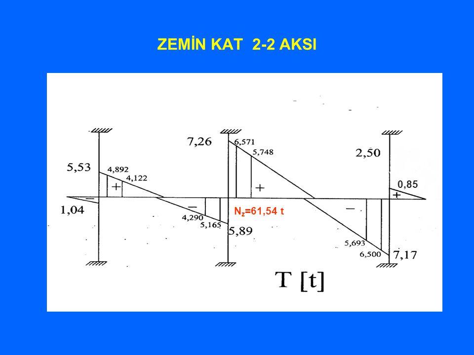 ZEMİN KAT 2-2 AKSI N z =61,54 t 0,85