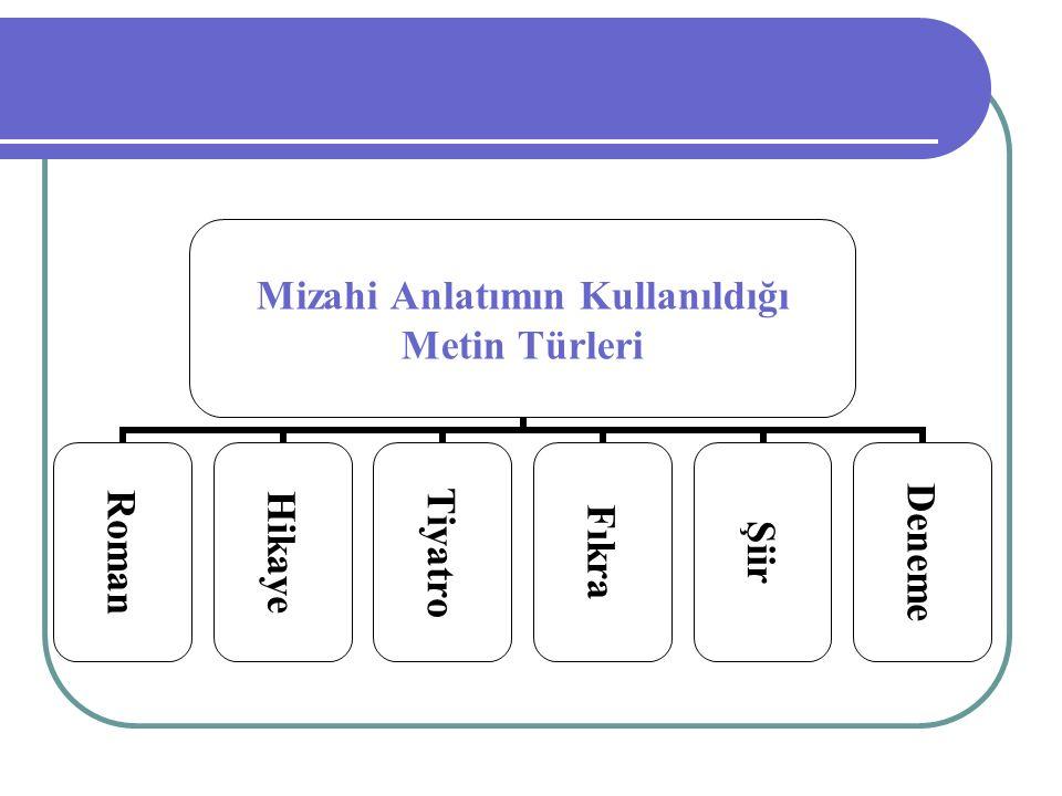 Mizahi Anlatımın Kullanıldığı Metin Türleri RomanHikayeTiyatroFıkraŞiirDeneme