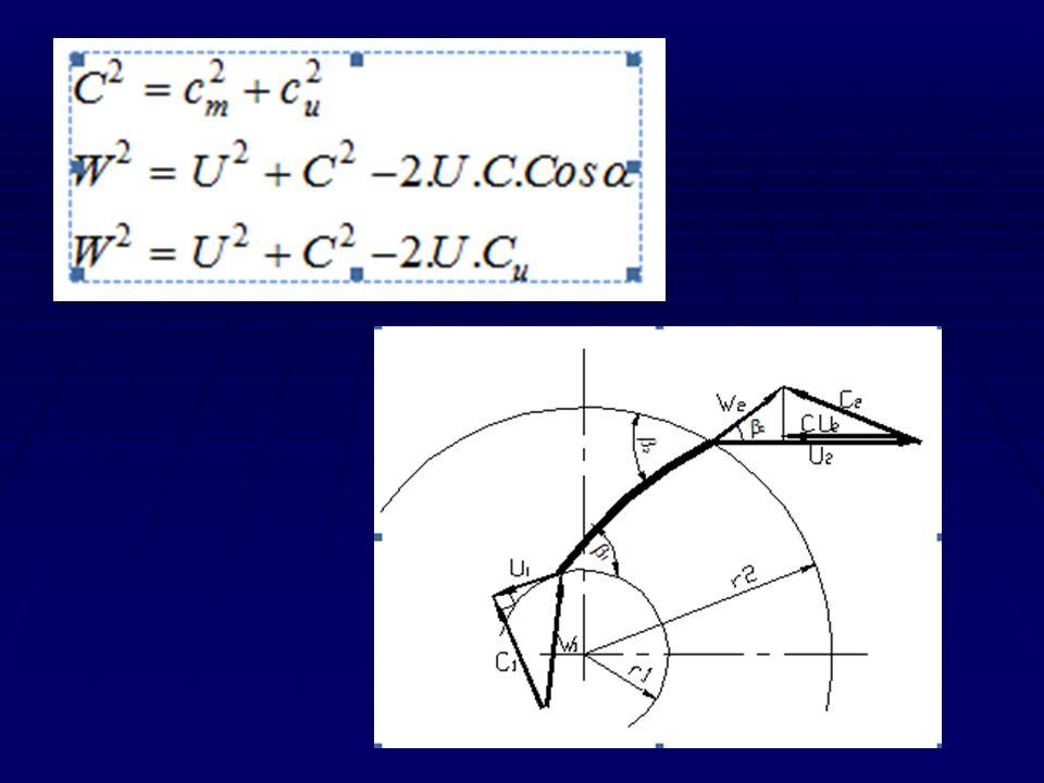 Teorik olarak sürtünmesi bulunmayan ve sonsuz sayıda kanadı bulanan ve kanat kalınlığı sonsuz küçük olan bir çarkın giriş yarı çapı (r1) ve çıkış yarı çapı (r2) olsun.