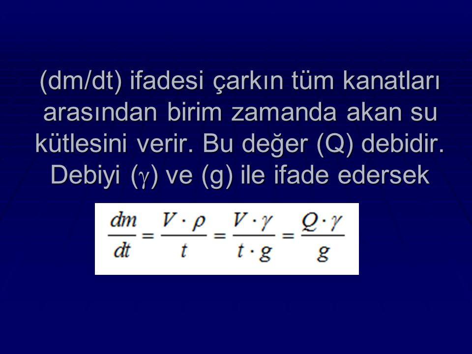 (dm/dt) ifadesi çarkın tüm kanatları arasından birim zamanda akan su kütlesini verir.