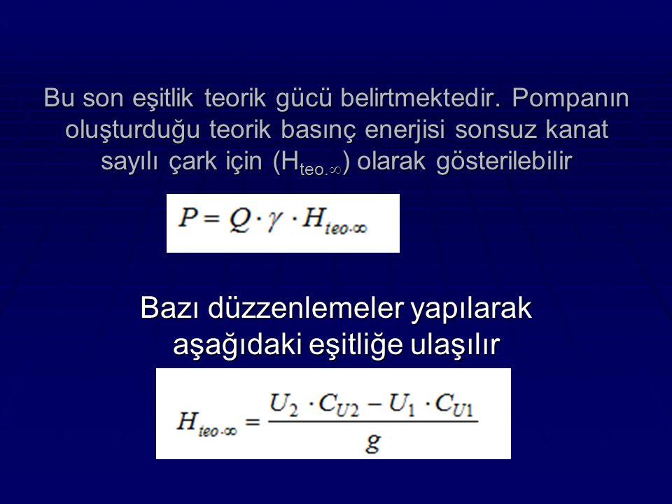Santrifüj pompalarda suyun çarka girişinde (  1 =90  ) ve (C U1 =0) değerlerinde gerçekleşmektedir.