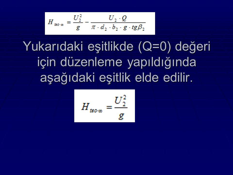 Yukarıdaki eşitlikde (Q=0) değeri için düzenleme yapıldığında aşağıdaki eşitlik elde edilir.