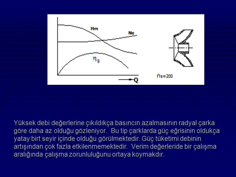 Yüksek debi değerlerine çıkıldıkça basıncın azalmasının radyal çarka göre daha az olduğu gözleniyor.