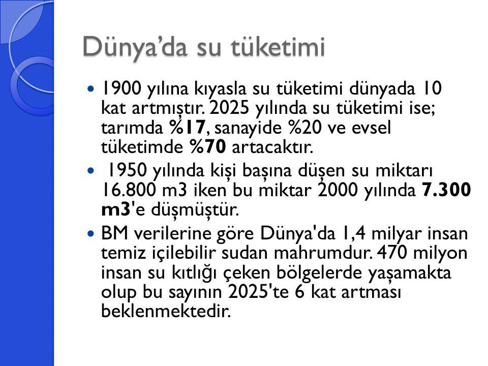 Türkiye'de Su Kaynakları Türkiye'de yıllık ortalama ya ğ ış yaklaşık 643 mm olup, yılda ortalama 501 milyar m 3 suya tekabül etmektedir.