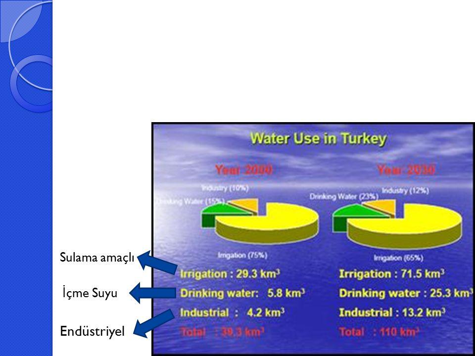 Endüstriyel Sulama amaçlı İ çme Suyu