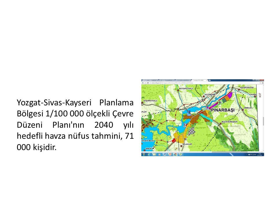 Yozgat-Sivas-Kayseri Planlama Bölgesi 1/100 000 ölçekli Çevre Düzeni Planı nın 2040 yılı hedefli havza nüfus tahmini, 71 000 kişidir.