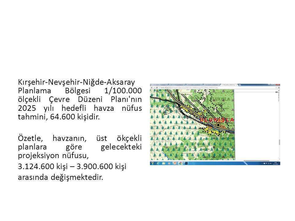 Kırşehir-Nevşehir-Niğde-Aksaray Planlama Bölgesi 1/100.000 ölçekli Çevre Düzeni Planı nın 2025 yılı hedefli havza nüfus tahmini, 64.600 kişidir.