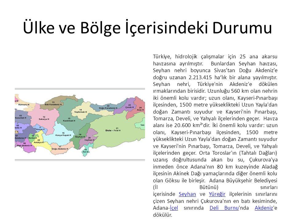 Ülke ve Bölge İçerisindeki Durumu Türkiye, hidrolojik çalışmalar için 25 ana akarsu havzasına ayrılmıştır.