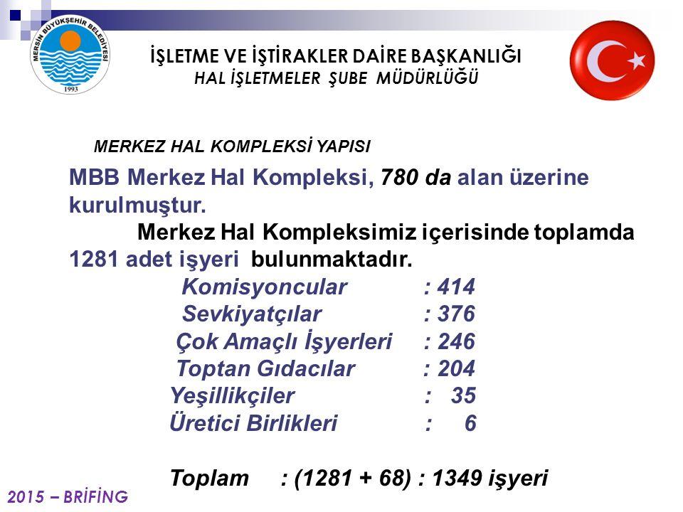 MERKEZ HAL KOMPLEKSİ YAPISI MBB Merkez Hal Kompleksi, 780 da alan üzerine kurulmuştur.