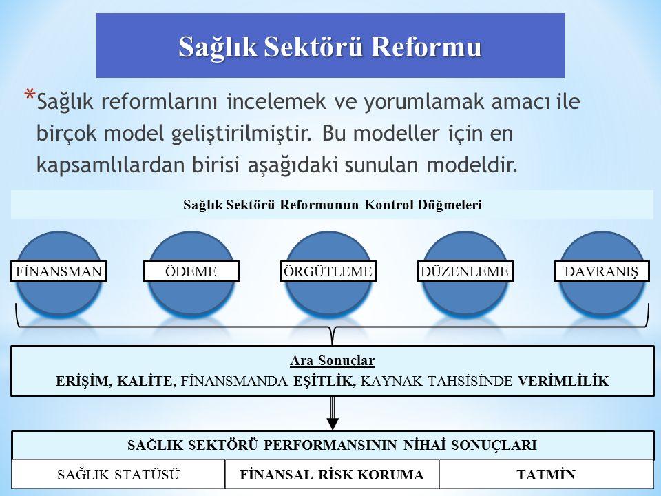 Sağlık Sektörü Reformu * Sağlık reformlarını incelemek ve yorumlamak amacı ile birçok model geliştirilmiştir.