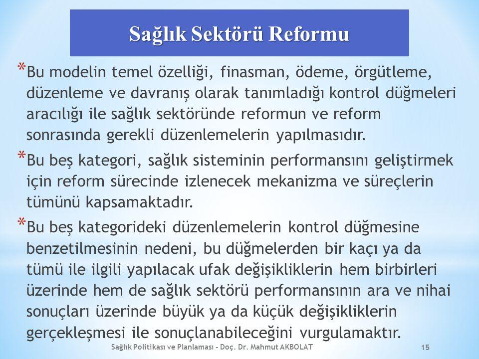 Sağlık Sektörü Reformu * Bu modelin temel özelliği, finasman, ödeme, örgütleme, düzenleme ve davranış olarak tanımladığı kontrol düğmeleri aracılığı ile sağlık sektöründe reformun ve reform sonrasında gerekli düzenlemelerin yapılmasıdır.