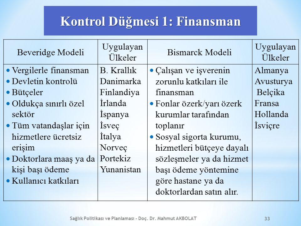 Kontrol Düğmesi 1: Finansman Sağlık Politikası ve Planlaması - Doç. Dr. Mahmut AKBOLAT 33 Beveridge Modeli Uygulayan Ülkeler Bismarck Modeli Uygulayan