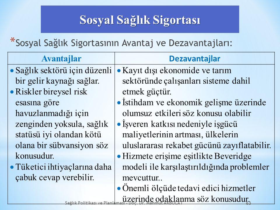 Sosyal Sağlık Sigortası * Sosyal Sağlık Sigortasının Avantaj ve Dezavantajları: Sağlık Politikası ve Planlaması - Doç. Dr. Mahmut AKBOLAT 63 Avantajla