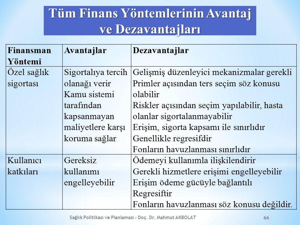 Tüm Finans Yöntemlerinin Avantaj ve Dezavantajları Sağlık Politikası ve Planlaması - Doç. Dr. Mahmut AKBOLAT 66 Finansman Yöntemi AvantajlarDezavantaj