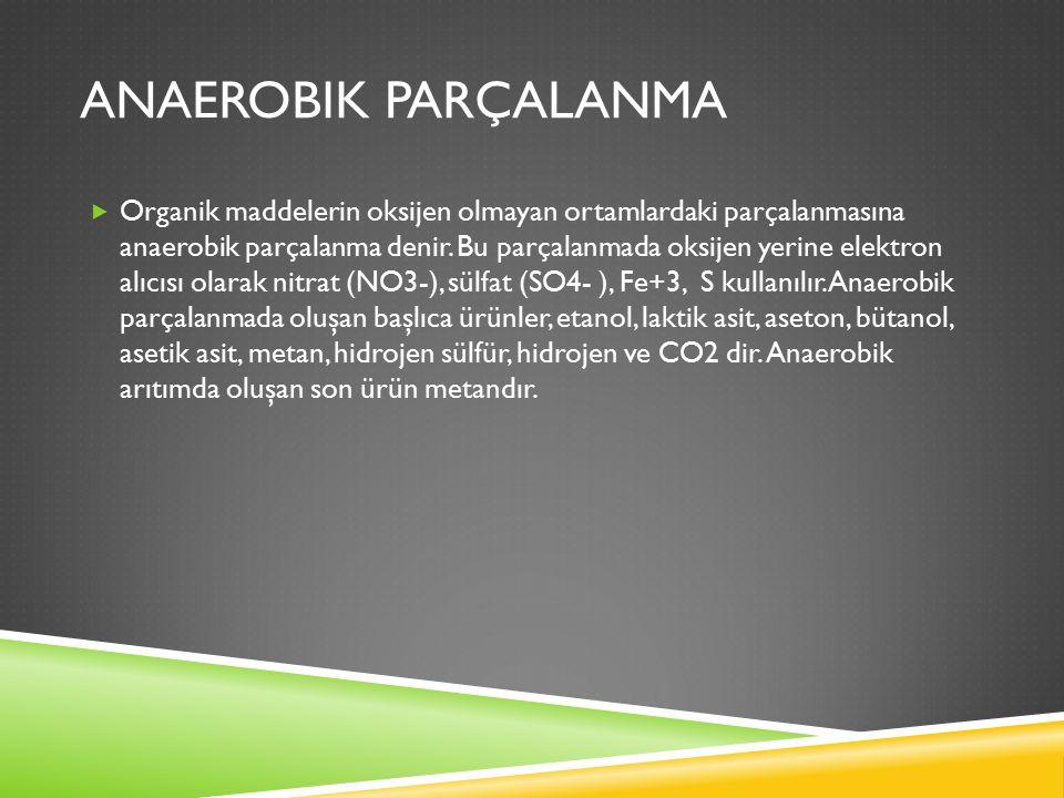 ANAEROBIK PARÇALANMA  Organik maddelerin oksijen olmayan ortamlardaki parçalanmasına anaerobik parçalanma denir.