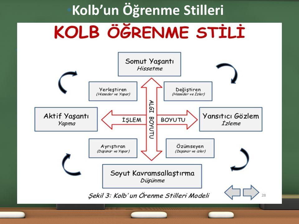 Kolb'un Öğrenme Stilleri Konuları öğrenmeye göre kullanılan stratejilere göre farklılıklar