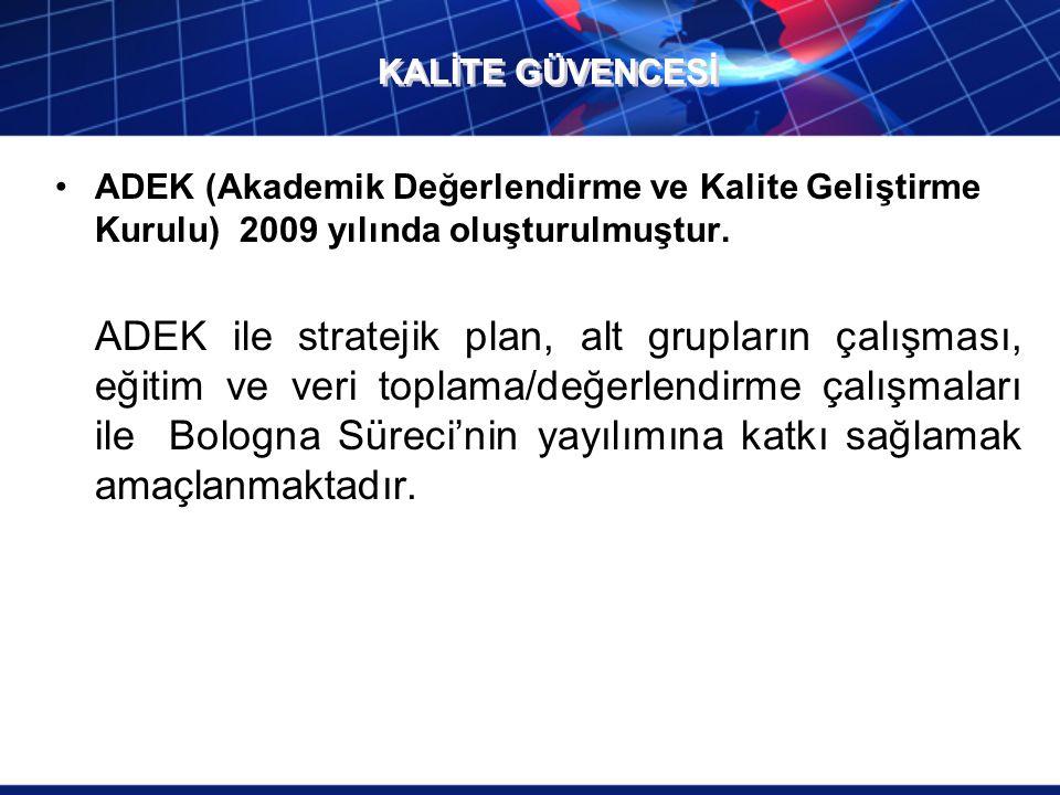 KALİTE GÜVENCESİ ADEK (Akademik Değerlendirme ve Kalite Geliştirme Kurulu) 2009 yılında oluşturulmuştur.
