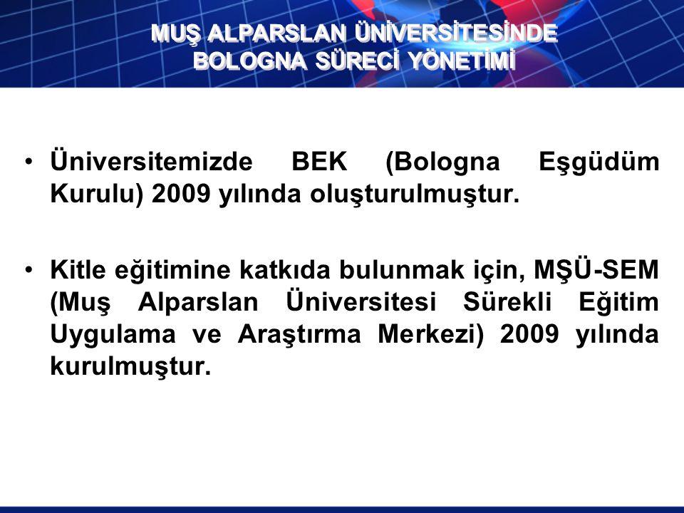 MUŞ ALPARSLAN ÜNİVERSİTESİNDE BOLOGNA SÜRECİ YÖNETİMİ Üniversitemizde BEK (Bologna Eşgüdüm Kurulu) 2009 yılında oluşturulmuştur.
