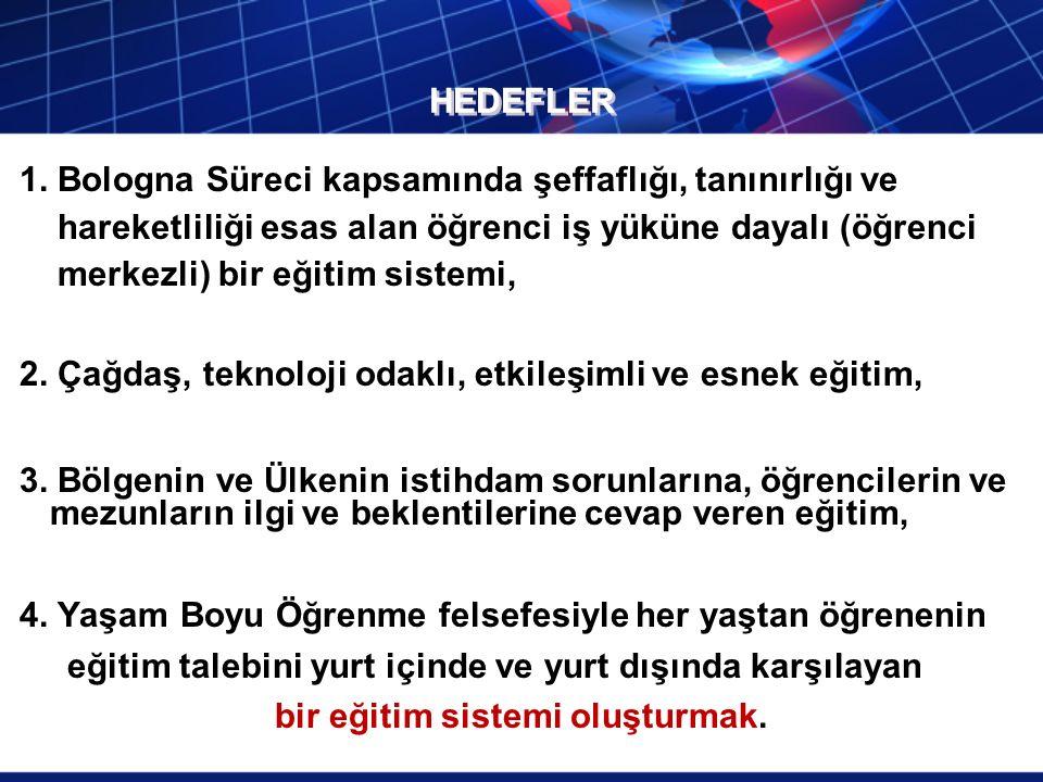 HEDEFLER 1.