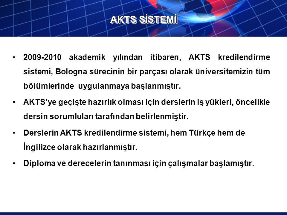 AKTS SİSTEMİ 2009-2010 akademik yılından itibaren, AKTS kredilendirme sistemi, Bologna sürecinin bir parçası olarak üniversitemizin tüm bölümlerinde uygulanmaya başlanmıştır.