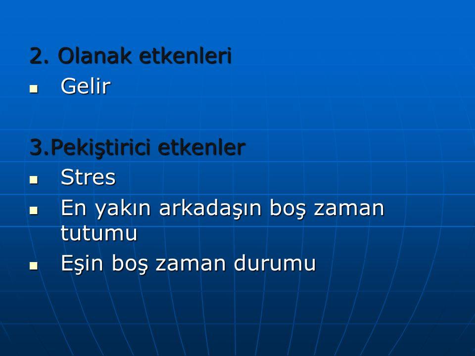 2. Olanak etkenleri Gelir Gelir 3.Pekiştirici etkenler Stres Stres En yakın arkadaşın boş zaman tutumu En yakın arkadaşın boş zaman tutumu Eşin boş za