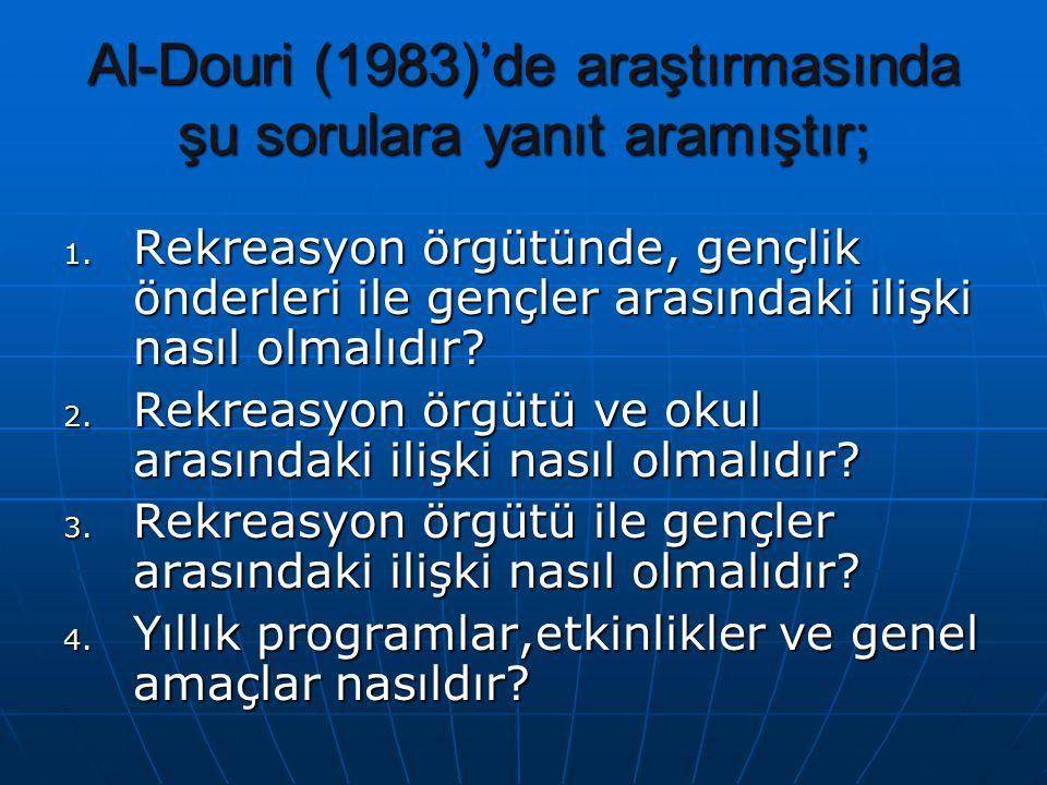 Al-Douri (1983)'de araştırmasında şu sorulara yanıt aramıştır; 1.