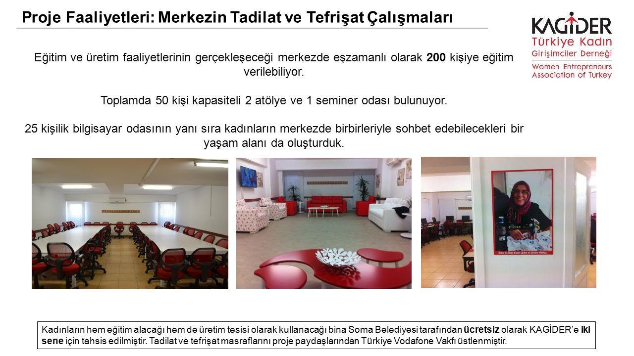 Proje Faaliyetleri: Merkezin Tadilat ve Tefrişat Çalışmaları Kadınların hem eğitim alacağı hem de üretim tesisi olarak kullanacağı bina Soma Belediyesi tarafından ücretsiz olarak KAGİDER'e iki sene için tahsis edilmiştir.