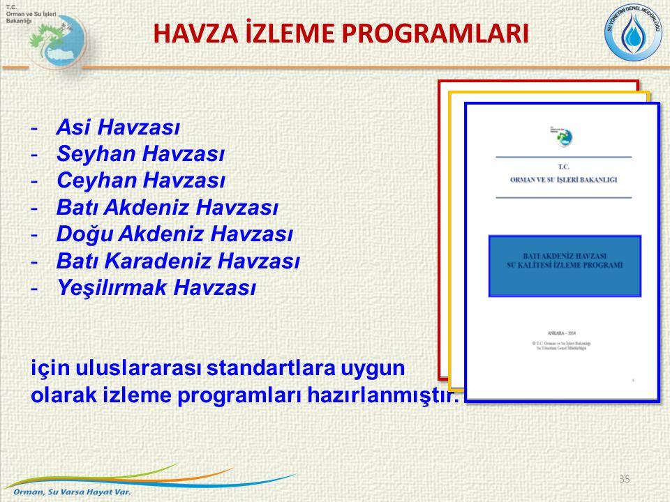-Asi Havzası -Seyhan Havzası -Ceyhan Havzası -Batı Akdeniz Havzası -Doğu Akdeniz Havzası -Batı Karadeniz Havzası -Yeşilırmak Havzası için uluslararası standartlara uygun olarak izleme programları hazırlanmıştır.