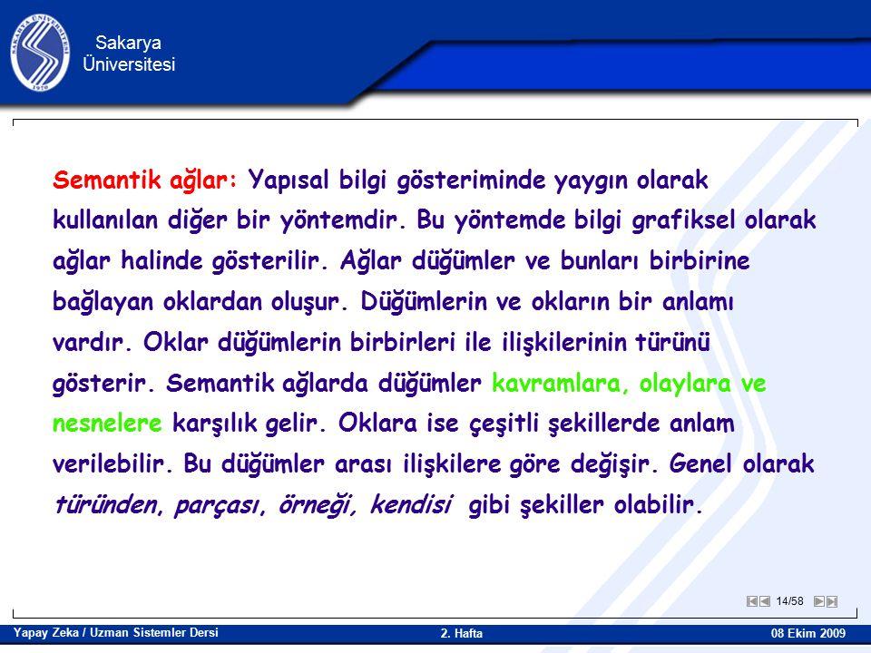14/58 Sakarya Üniversitesi Yapay Zeka / Uzman Sistemler Dersi 08 Ekim 2009 2.