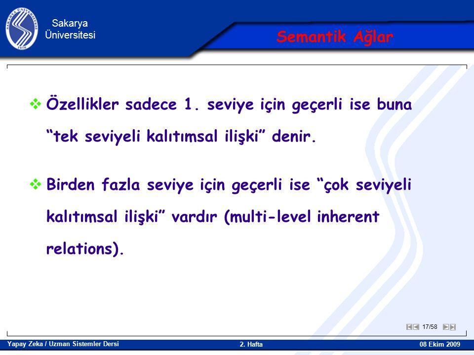 17/58 Sakarya Üniversitesi Yapay Zeka / Uzman Sistemler Dersi 08 Ekim 2009 2.