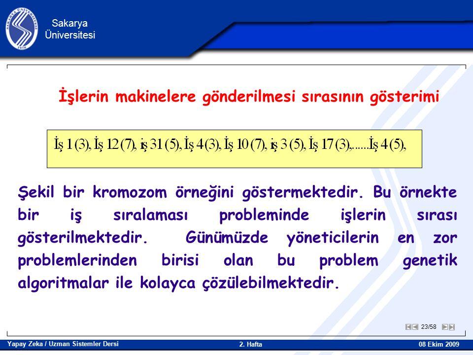 23/58 Sakarya Üniversitesi Yapay Zeka / Uzman Sistemler Dersi 08 Ekim 2009 2.