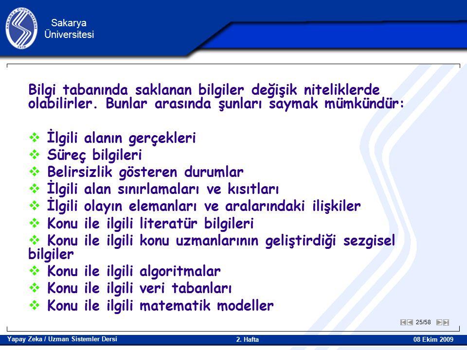 25/58 Sakarya Üniversitesi Yapay Zeka / Uzman Sistemler Dersi 08 Ekim 2009 2.