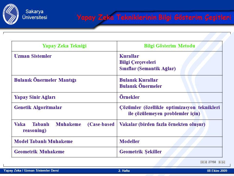 27/58 Sakarya Üniversitesi Yapay Zeka / Uzman Sistemler Dersi 08 Ekim 2009 2.