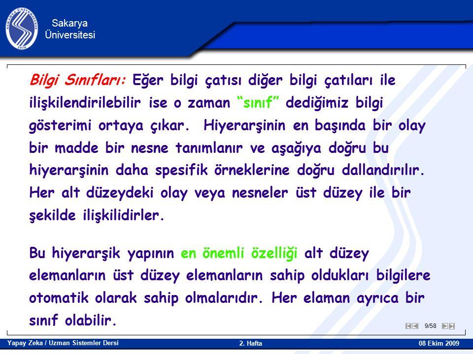10/58 Sakarya Üniversitesi Yapay Zeka / Uzman Sistemler Dersi 08 Ekim 2009 2.
