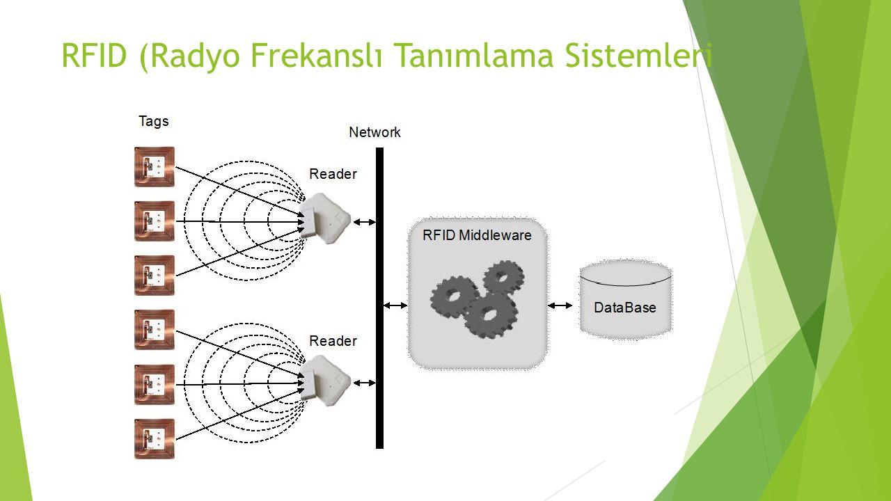 RFID (Radyo Frekanslı Tanımlama Sistemleri