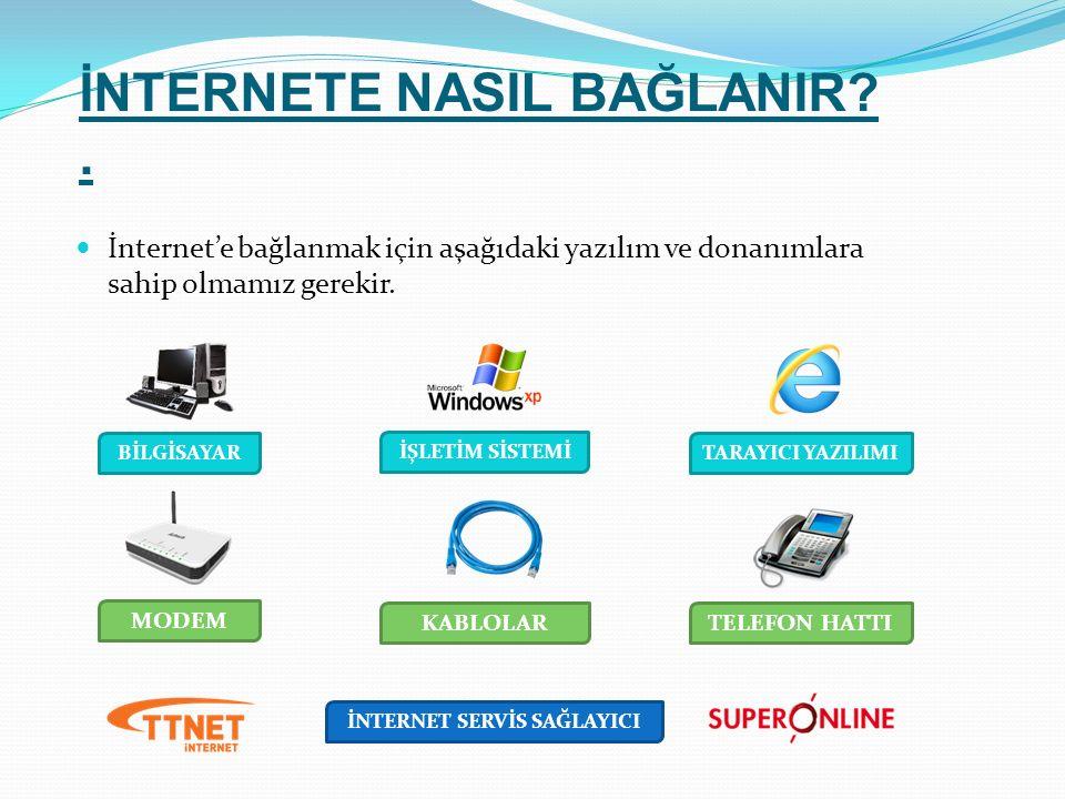 İnternet'e bağlanmak için aşağıdaki yazılım ve donanımlara sahip olmamız gerekir. BİLGİSAYAR MODEM KABLOLAR İNTERNET SERVİS SAĞLAYICI İŞLETİM SİSTEMİ
