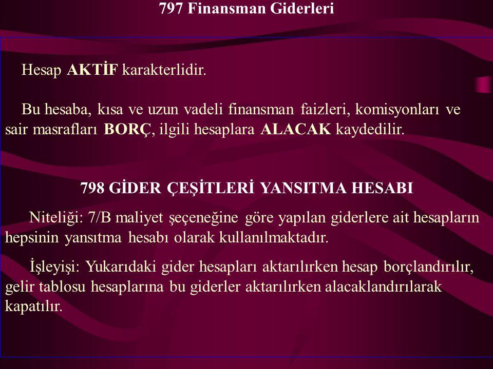797 Finansman Giderleri Hesap AKTİF karakterlidir.